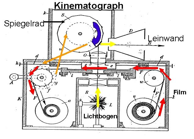 """Plan eines """"Kinematographen"""" mit Spiegelrad von August Musger."""